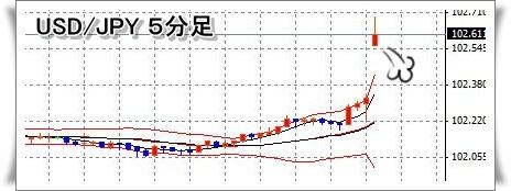 2013-12-6ドル円