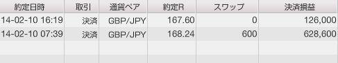 ポン円取引結果